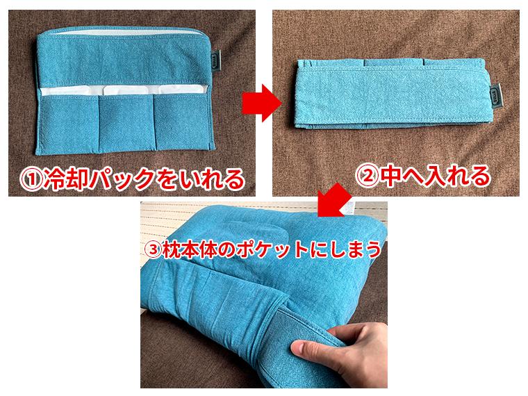 Dullo Pillow Plusの冷却パックはこのようにセットします。