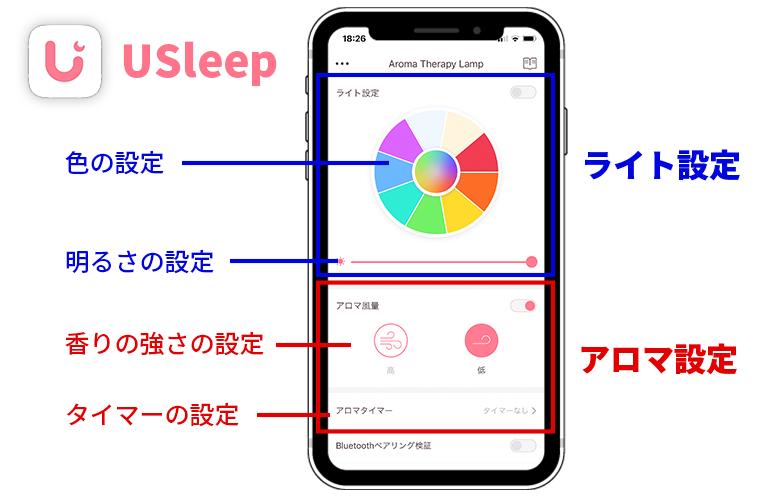 EasyAroma(イージーアロマ)専用アプリでできることは、LEDライトの色の調整、明るさの調整、アロマの香りの強さの調整、タイマーの設定です。また、音楽もかけることが可能です。