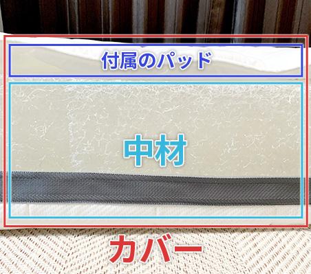 エアウィーヴS02の断面の写真。中材とパッドがカバーに包まれている。
