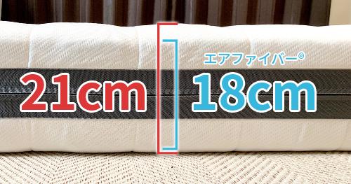 S02の全体の厚さは21cm、エアファイバー®は18cmとなっています。これはS01よりも3cm分厚くなっています。