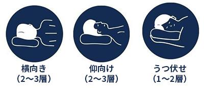 公式サイトによる、おすすめの高さ調整の例。 横向き寝なら2~3層、仰向け寝なら2~3層、うつぶせ寝なら1~2層が推奨されています。